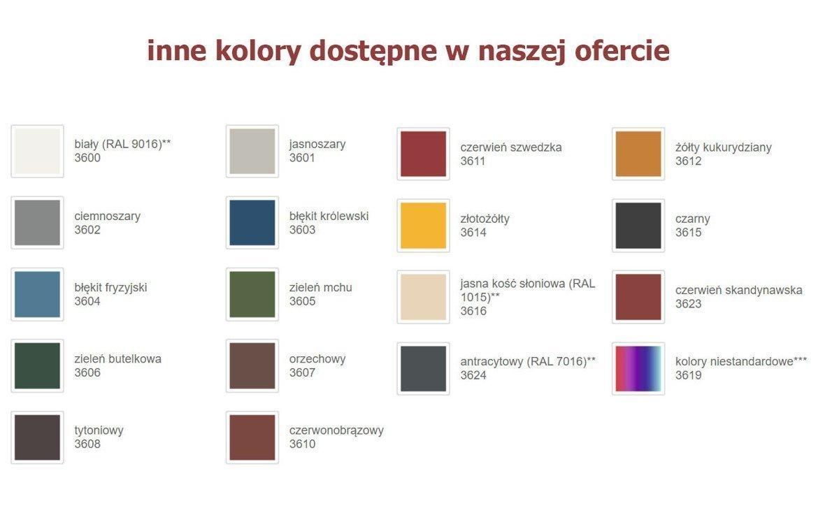 Remmers Farba do drzwi CZERWIEŃ SKANDYNAWSKA 0,75L